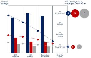 Cost-Risk graph2